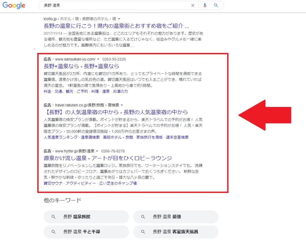 google広告 リスティング広告