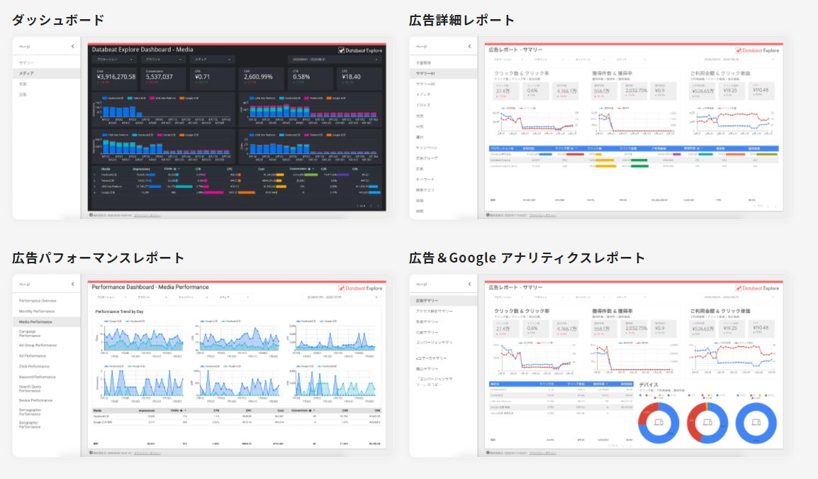 databeat画面