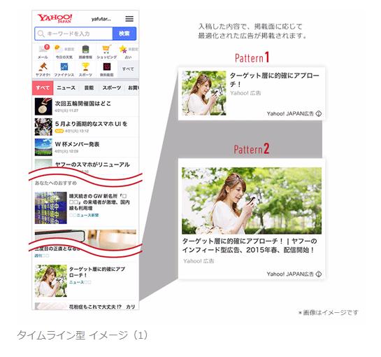 動画広告 インフィード広告