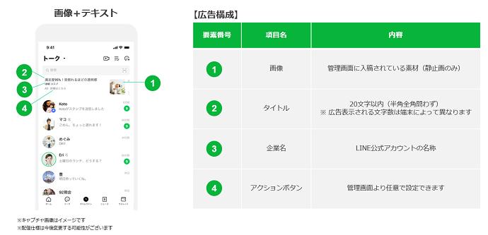 画像+テキスト